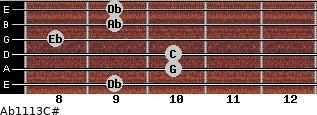 Ab11\13\C# for guitar on frets 9, 10, 10, 8, 9, 9