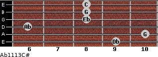 Ab11\13\C# for guitar on frets 9, 10, 6, 8, 8, 8