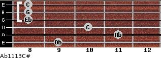 Ab11\13\C# for guitar on frets 9, 11, 10, 8, 8, 8