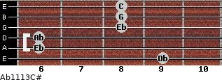Ab11\13\C# for guitar on frets 9, 6, 6, 8, 8, 8