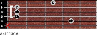 Ab11\13\C# for guitar on frets x, 4, 1, 1, 1, 3