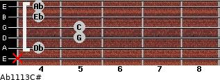 Ab11\13\C# for guitar on frets x, 4, 5, 5, 4, 4