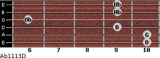Abº11\13\D for guitar on frets 10, 10, 9, 6, 9, 9