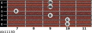 Abº11\13\D for guitar on frets 10, 10, 9, 7, 9, 9