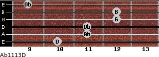 Abº11\13\D for guitar on frets 10, 11, 11, 12, 12, 9