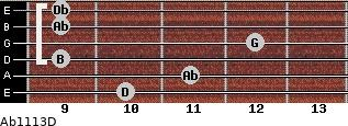 Abº11\13\D for guitar on frets 10, 11, 9, 12, 9, 9