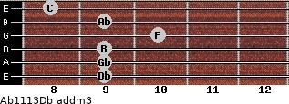 Ab11/13/Db add(m3) guitar chord