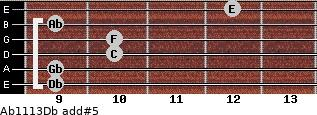 Ab11/13/Db add(#5) guitar chord