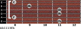 Ab11/13/Eb for guitar on frets 11, 8, 11, 11, 9, 8