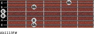 Abº11\13\F# for guitar on frets 2, 2, 0, 0, 2, 4