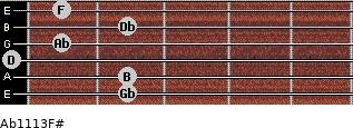 Abº11/13/F# for guitar on frets 2, 2, 0, 1, 2, 1