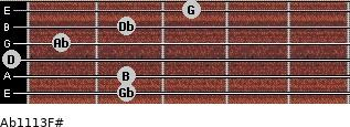 Abº11\13\F# for guitar on frets 2, 2, 0, 1, 2, 3