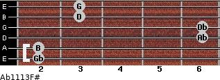 Abº11\13\F# for guitar on frets 2, 2, 6, 6, 3, 3