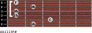 Ab11/13/F# for guitar on frets 2, 3, 1, 1, 2, 1