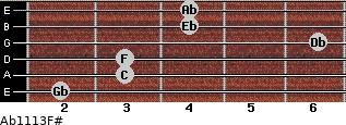 Ab11/13/F# for guitar on frets 2, 3, 3, 6, 4, 4