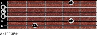 Abº11\13\F# for guitar on frets 2, 4, 0, 0, 0, 4