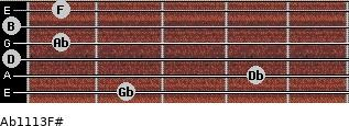 Abº11/13/F# for guitar on frets 2, 4, 0, 1, 0, 1