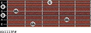 Abº11\13\F# for guitar on frets 2, 4, 0, 1, 0, 3