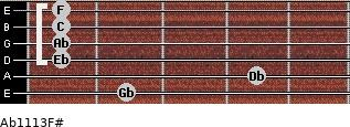 Ab11/13/F# for guitar on frets 2, 4, 1, 1, 1, 1