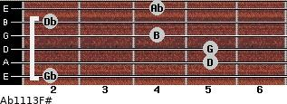 Abº11\13\F# for guitar on frets 2, 5, 5, 4, 2, 4