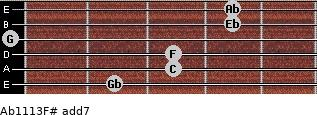 Ab11/13/F# add(7) for guitar on frets 2, 3, 3, 0, 4, 4