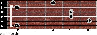 Ab11\13\Gb for guitar on frets 2, 6, 5, 5, 2, 4