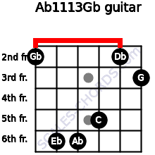 Ab11\13\Gb for guitar on frets 2, 6, 6, 5, 2, 3