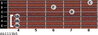 Ab11/13b5 for guitar on frets 4, 4, 4, 7, 6, 8