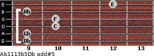 Ab11/13b5/Db add(#5) guitar chord