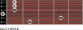 Ab11/13b5/F# for guitar on frets 2, 4, 0, 1, 1, 1