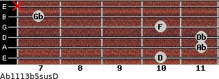 Ab11/13b5sus/D for guitar on frets 10, 11, 11, 10, 7, x
