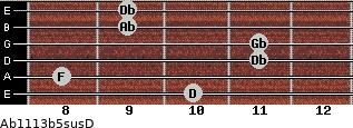 Ab11/13b5sus/D for guitar on frets 10, 8, 11, 11, 9, 9