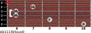 Ab11/13b5sus/D for guitar on frets 10, 8, 6, 6, 7, x
