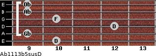 Ab11/13b5sus/D for guitar on frets 10, 9, 12, 10, 9, 9