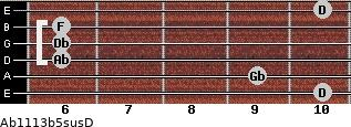 Ab11/13b5sus/D for guitar on frets 10, 9, 6, 6, 6, 10