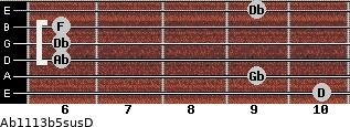 Ab11/13b5sus/D for guitar on frets 10, 9, 6, 6, 6, 9
