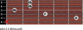 Ab11/13b5sus/D for guitar on frets x, 5, 3, 1, 2, 2