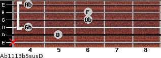 Ab11/13b5sus/D for guitar on frets x, 5, 4, 6, 6, 4