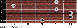 Ab11/13b5sus/Db for guitar on frets 9, 11, 11, 10, 7, 10
