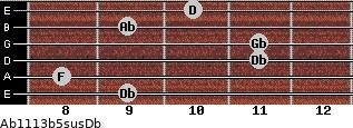 Ab11/13b5sus/Db for guitar on frets 9, 8, 11, 11, 9, 10