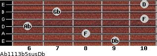 Ab11/13b5sus/Db for guitar on frets 9, 8, 6, 10, 7, 10