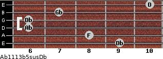 Ab11/13b5sus/Db for guitar on frets 9, 8, 6, 6, 7, 10