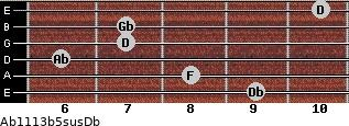 Ab11/13b5sus/Db for guitar on frets 9, 8, 6, 7, 7, 10