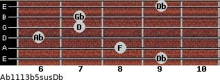 Ab11/13b5sus/Db for guitar on frets 9, 8, 6, 7, 7, 9