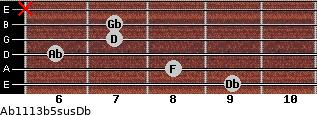 Ab11/13b5sus/Db for guitar on frets 9, 8, 6, 7, 7, x