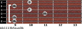 Ab11/13b5sus/Db for guitar on frets 9, 9, 11, 10, 9, 10