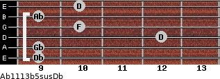 Ab11/13b5sus/Db for guitar on frets 9, 9, 12, 10, 9, 10