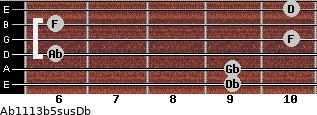 Ab11/13b5sus/Db for guitar on frets 9, 9, 6, 10, 6, 10