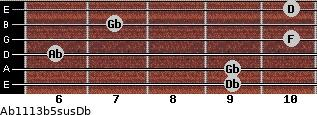 Ab11/13b5sus/Db for guitar on frets 9, 9, 6, 10, 7, 10