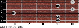 Ab11/13b5sus/Db for guitar on frets 9, 9, 6, 10, 9, 10